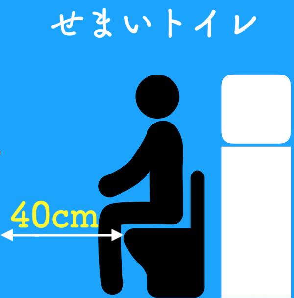 トイレが狭い